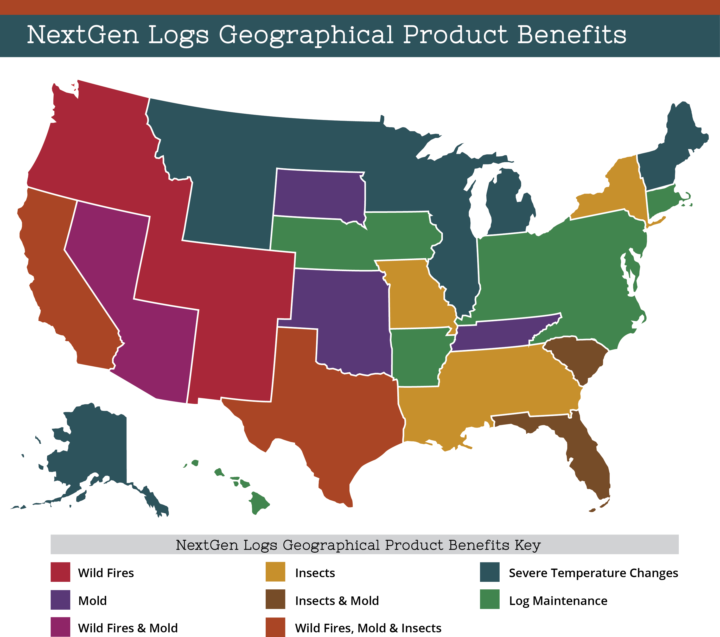 nextgen_logs_concrete_log_siding_geographical_product_benefits_chart